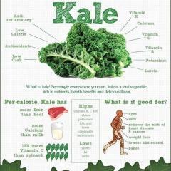 kale info fb